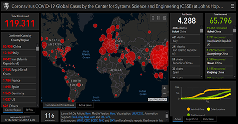 Mapa-1-Center for Systems Science and Engineeringmitecnicoinformatico